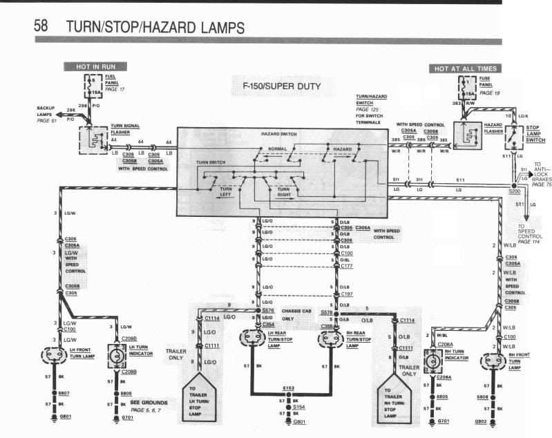 CY_1516] 87 F250 Wiring Diagram Schematic WiringHeeve Ostr Spoat Puti Reda Syny Onica Nuvit Aspi Rosz Gram Phae  Mohammedshrine Librar Wiring 101
