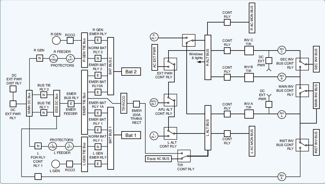 Super Wiring Installation Wiring Diagrams Flight Mechanic Wiring Cloud Histehirlexornumapkesianilluminateatxorg