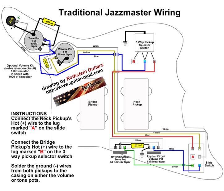 Marvelous Rothstein Guitars Jazzmaster Wiring Diagrams Wiring Cloud Licukshollocom