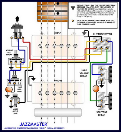 Awesome Fender 1962 Jazzmaster Wiring Diagram And Specs Wiring Cloud Itislusmarecoveryedborg