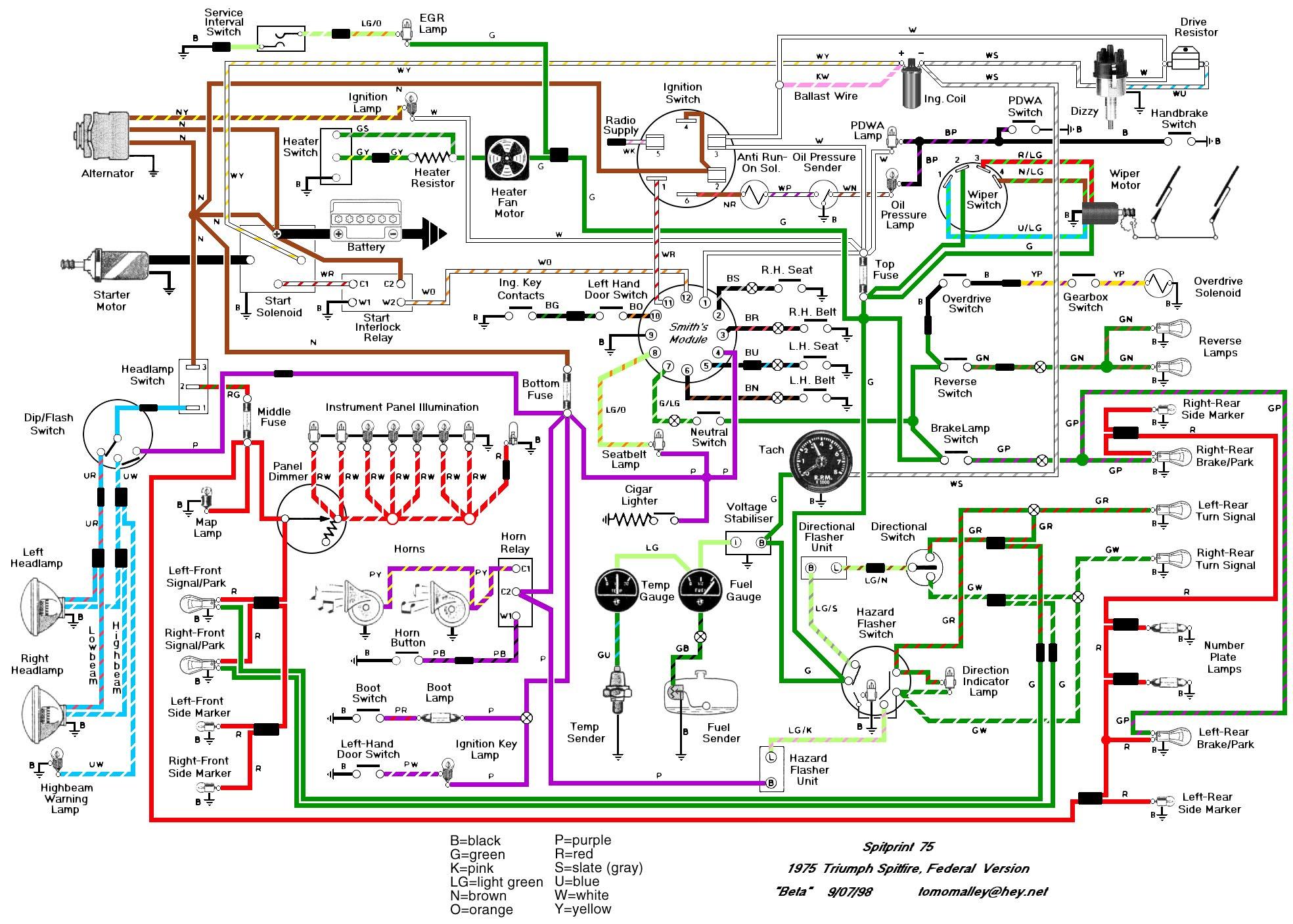 Miraculous Tr7 Wiring Diagram Wiring Diagram Database Wiring Cloud Hemtshollocom