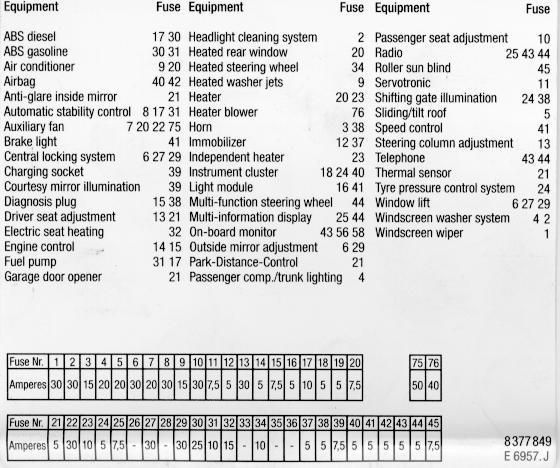 Bmw 528i Fuse Box - Wiring Diagram Direct cope-demand -  cope-demand.siciliabeb.it | 2008 Bmw 535xi Fuse Diagram |  | cope-demand.siciliabeb.it