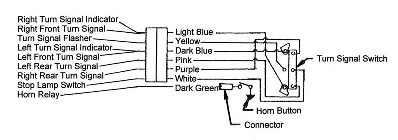 1955 Chevy 210 Turn Signal Wiring Diagram Wiring Diagram Sonata Sonata Graniantichiumbri It