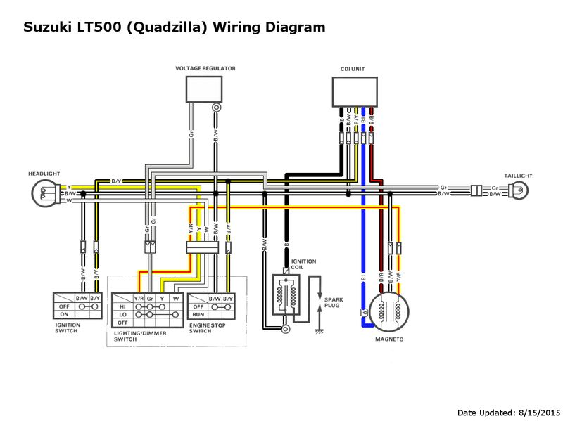 Suzuki Z400 Wiring Diagram Wiring Diagram Pure Ford Pure Ford Emilia Fise It