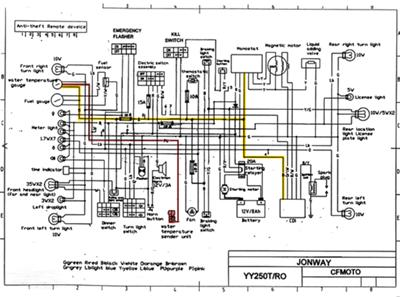 NA_4595] Geely Scooter Wiring Diagram