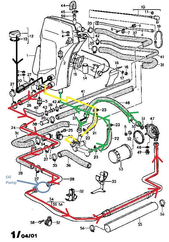 yt_1113] oil system flow diagram also porsche 914 engine together with  porsche free diagram  nedly benkeme mohammedshrine librar wiring 101