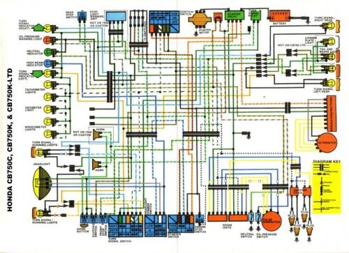 NK_4357] Honda Cb900F Fb Fc Fd Uk Spec Full Colour Laminated Wiring Diagram  Wiring DiagramPenghe Onom Vulg Cular Sulf Caba Opein Mohammedshrine Librar Wiring 101