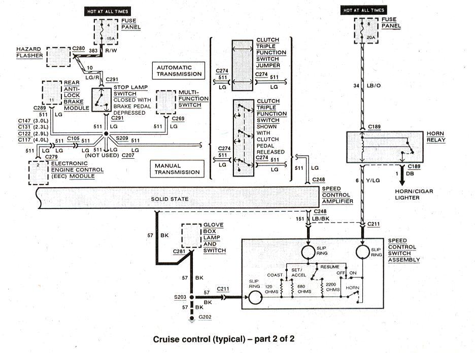 Miraculous Mazda 3 Cruise Control Wiring Diagram Wiring Diagram Wiring Cloud Lukepaidewilluminateatxorg
