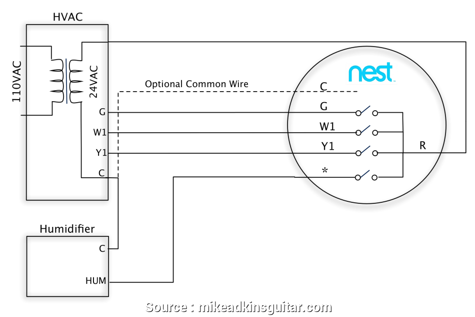 Humidifier Wiring Diagram from static-resources.imageservice.cloud