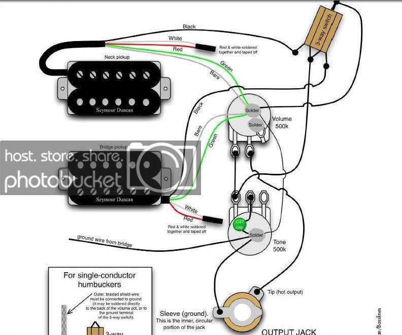 Fabulous Gfs Mini Humbucker Wiring Diagram Wiring Diagram G11 Wiring Cloud Lukepaidewilluminateatxorg