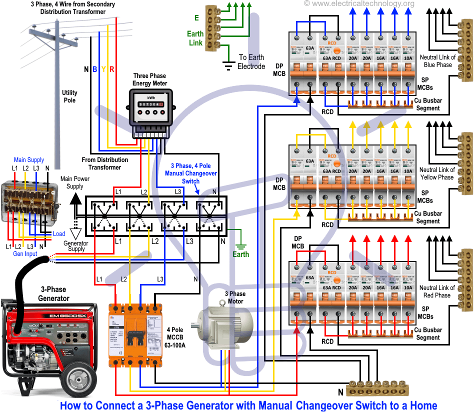 Cool How To Wire Auto Manual Changeover Transfer Switch 1 3 Phase Wiring Cloud Xempagosophoxytasticioscodnessplanboapumohammedshrineorg