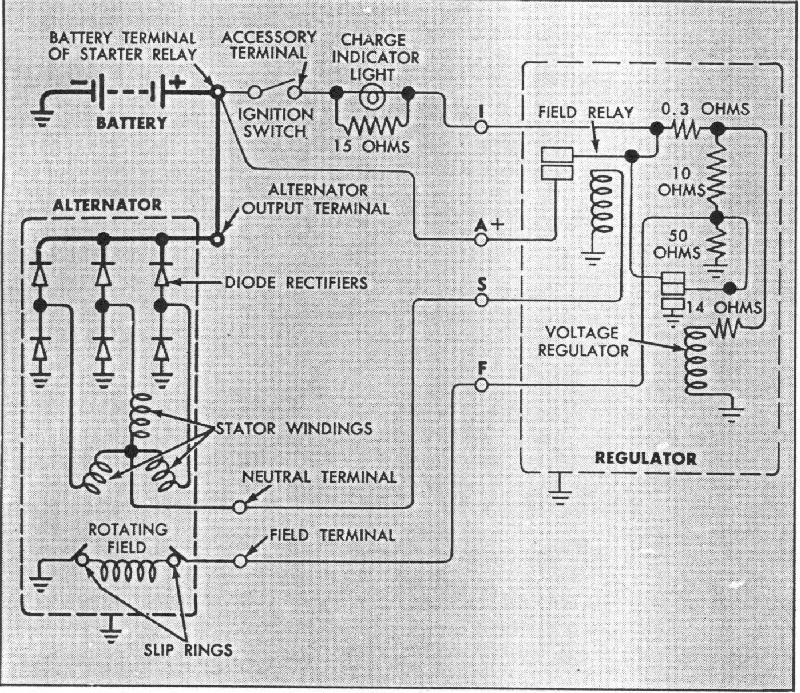1990 chevy alternator wiring zn 0274  dimmer switch wiring diagram on gm one wire alternator  dimmer switch wiring diagram on gm one