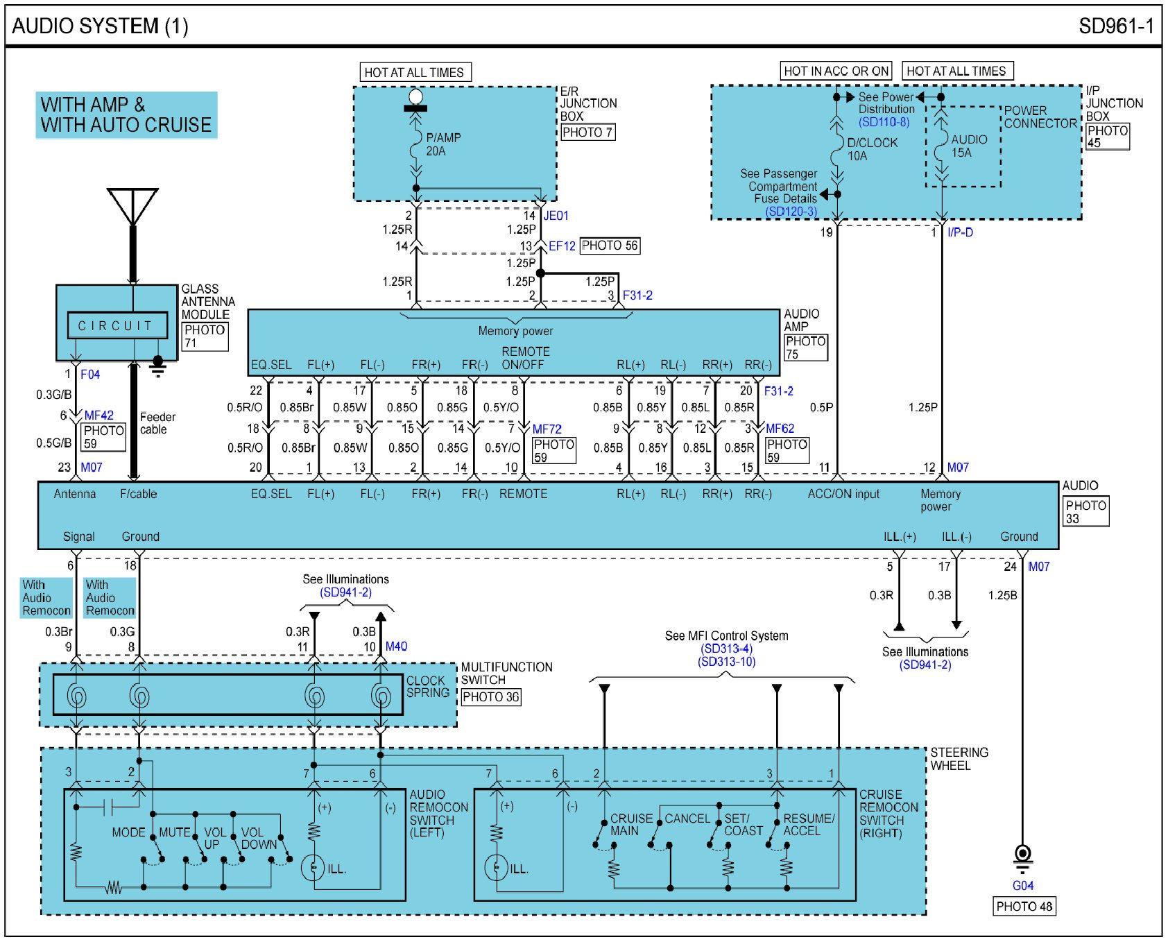 Groovy 2013 Kia Soul Wiring Diagram Radio General Wiring Diagram Data Wiring Cloud Hisonepsysticxongrecoveryedborg