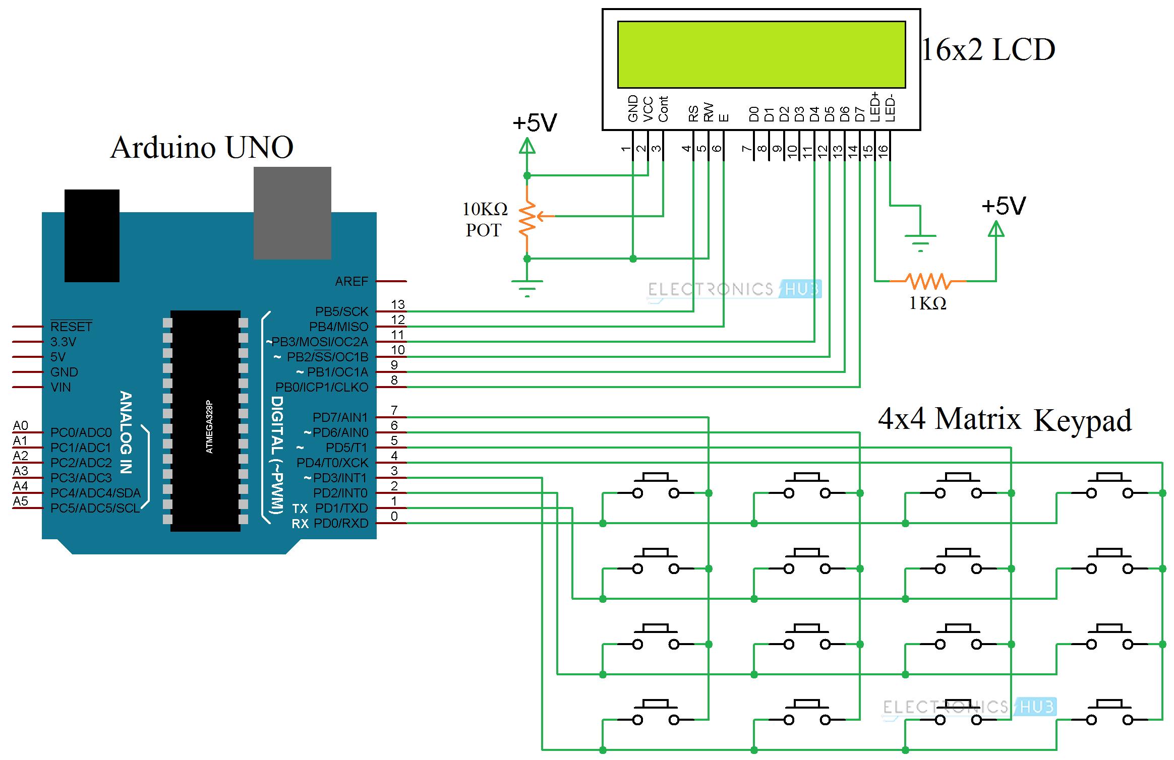 [QMVU_8575]  YS_5397] Keyboard Matrix Wiring Diagram Free Diagram | Membrane 1x4 Keypad Wiring Diagram |  | Inrebe Epete Exmet Mohammedshrine Librar Wiring 101