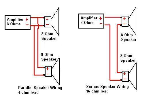 Remarkable Wiring In Series Diagram Basic Electronics Wiring Diagram Wiring Cloud Staixaidewilluminateatxorg