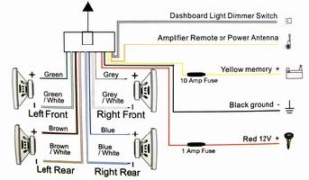 Awe Inspiring Car Stereo Wire Diagram Wiring Diagram Database Wiring Cloud Itislusmarecoveryedborg