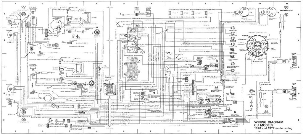 Wiring Harness For 1979 Jeep Cj7 - Wiring Diagram Server stare-match -  stare-match.ristoranteitredenari.it | 1981 Cj5 Dash Wiring Diagram |  | Ristorante I Tre Denari Manerbio