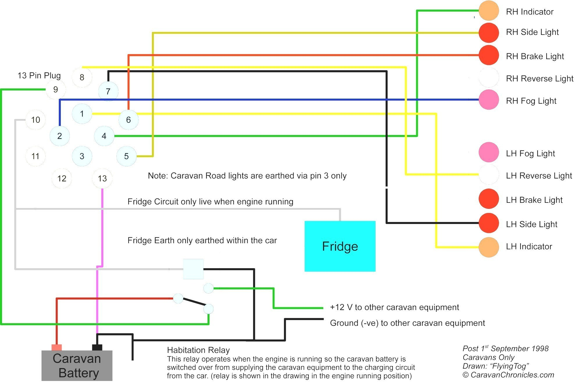 Corn Pro Wiring Diagram - 2004 Jeep Wrangler Wiring Schematics -  rcba-cable.ab16.jeanjaures37.frWiring Diagram Resource