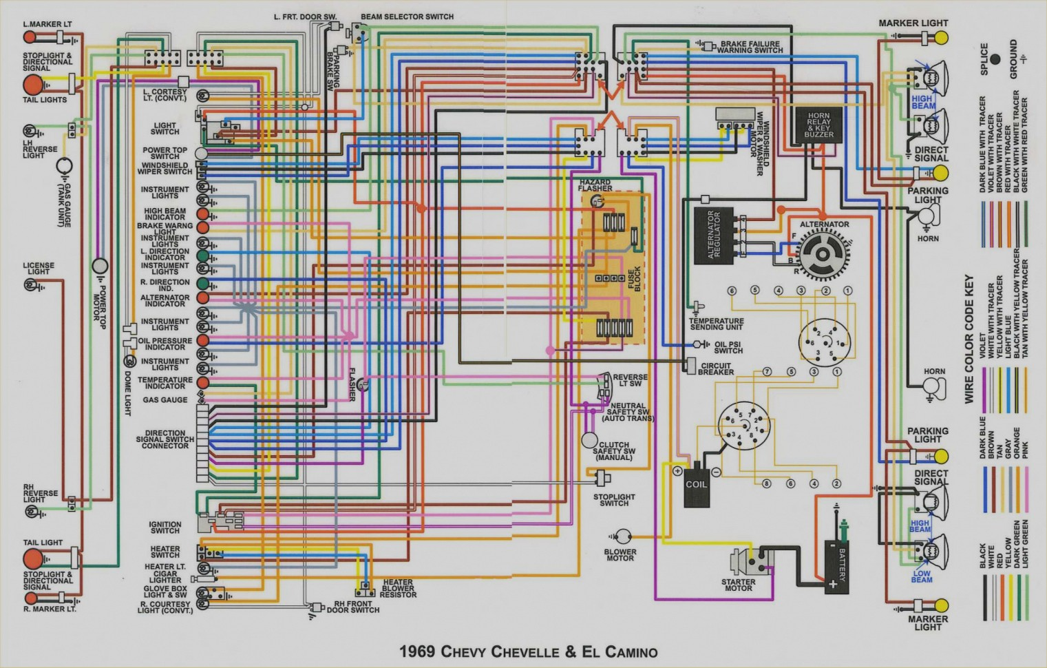 Strange 1969 Ranchero Wiring Diagram New Model Wiring Diagram Wiring Cloud Overrenstrafr09Org