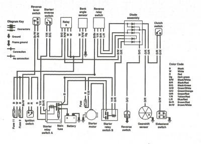 goldwing 1100 wiring diagram hv 4032  honda gl 1500 wiring diagram  hv 4032  honda gl 1500 wiring diagram