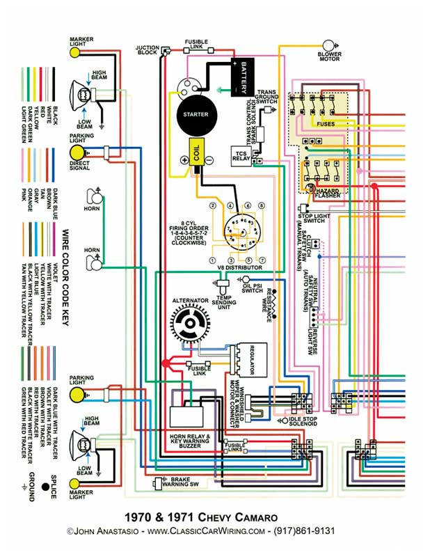 camaro wiring harness diagram schematic cg 2423  wiring diagram for 1971 camaro wiring diagram  cg 2423  wiring diagram for 1971 camaro