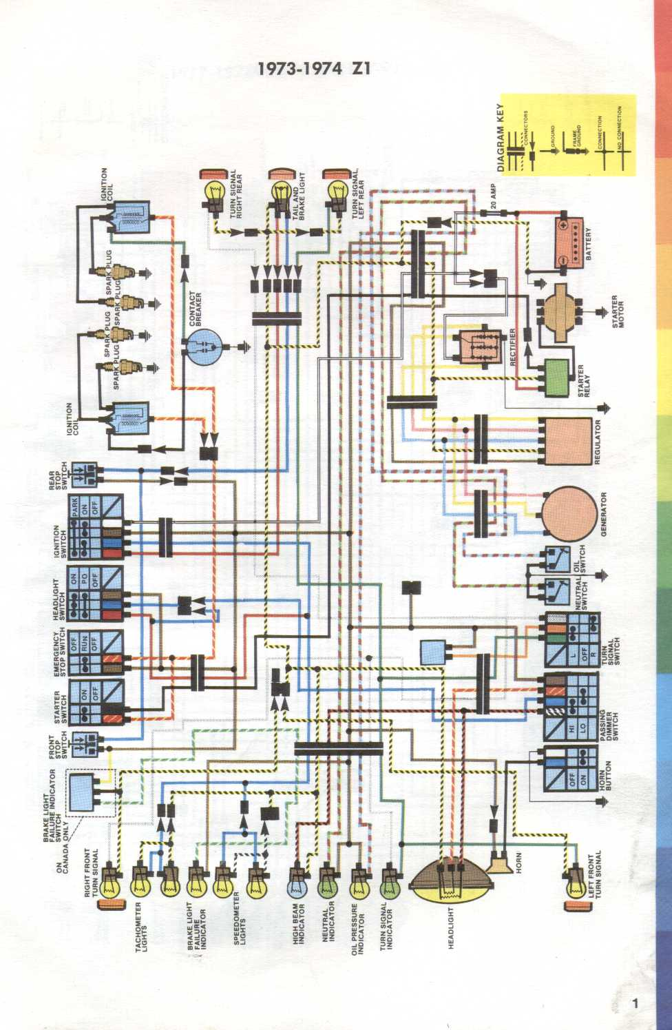 Awesome Z1 Wiring Harness Diagram Wiring Library Wiring Cloud Staixaidewilluminateatxorg