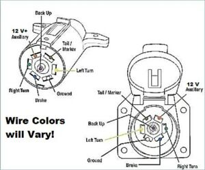 Phenomenal Hopkins Ford Chevy Gmc 7 Way Oem 7 And 4 Way Trailer Connector Kit Wiring Cloud Vieworaidewilluminateatxorg