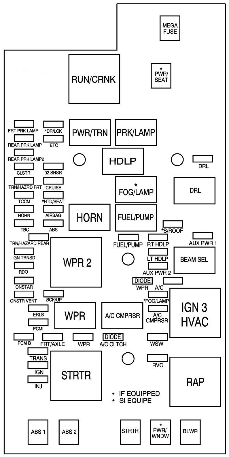 [SCHEMATICS_43NM]  06 Chevy Equinox Fuse Box Diagram - 1988 Rallye Motorhome Wiring Diagram  Ford for Wiring Diagram Schematics | 2008 Chevy Equinox Fuse Box Picture |  | Wiring Diagram Schematics