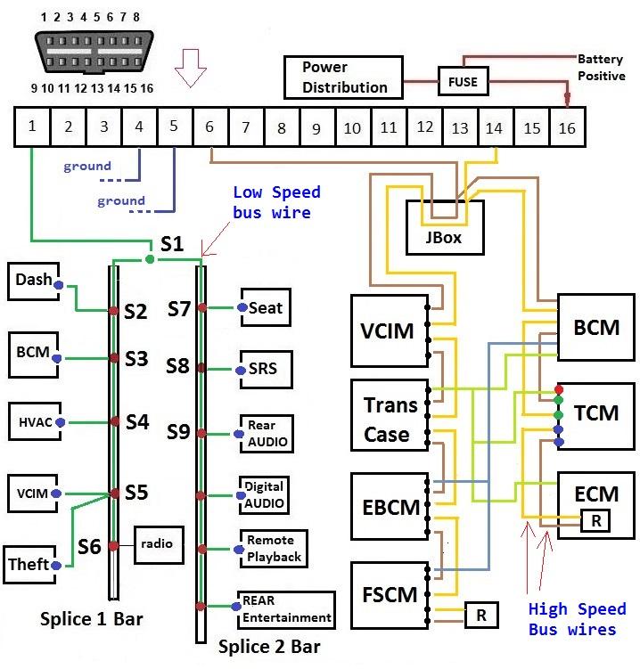 1995 impala ss wiring diagram chevy c5500 wiring wiring diagram data  chevy c5500 wiring wiring diagram data