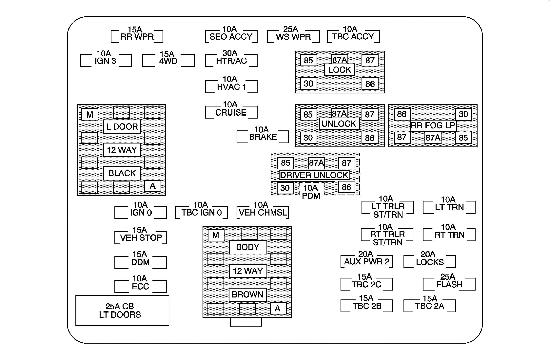 Astonishing 2006 Chevy C5500 Wiring Diagram Basic Electronics Wiring Diagram Wiring Cloud Monangrecoveryedborg