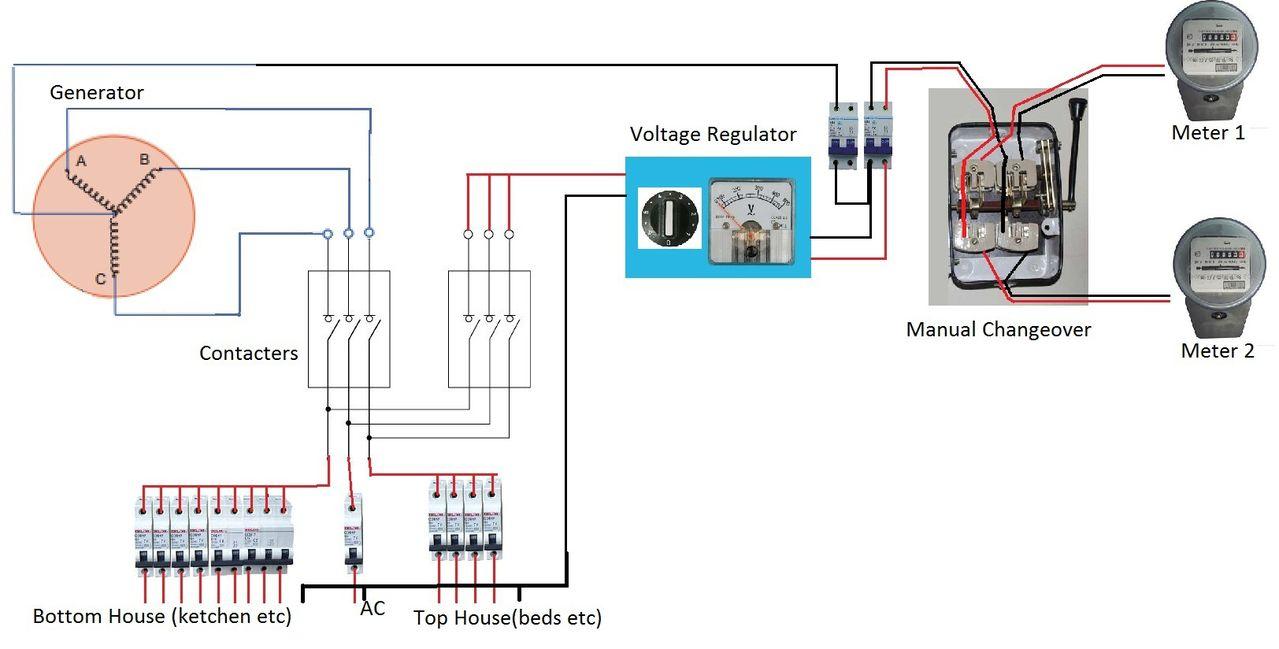 Pleasing Portable Generator Wiring To House Wiring Diagram Wiring Cloud Orsalboapumohammedshrineorg