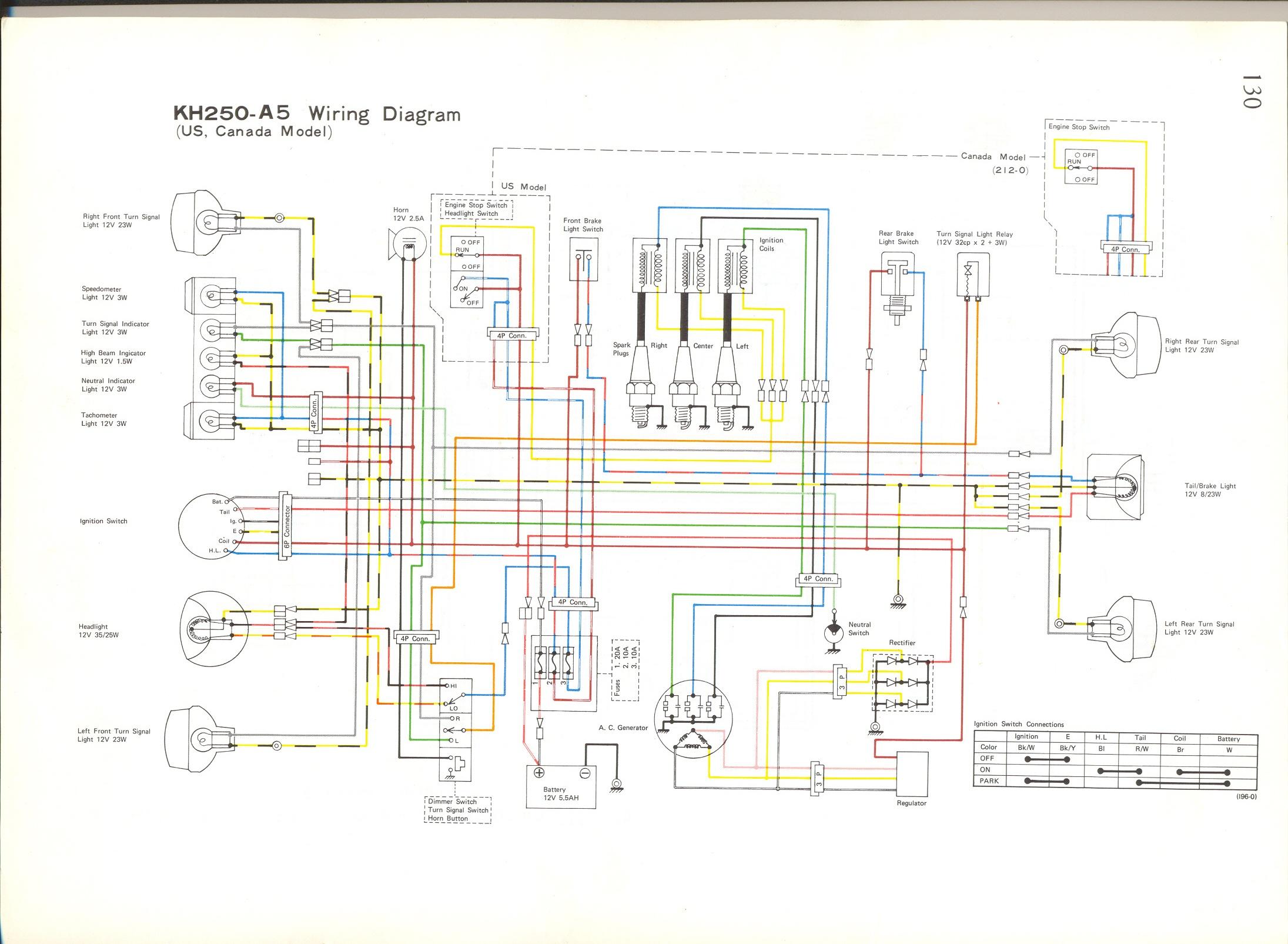 Motorcycle Wiring Diagram Kawasaki