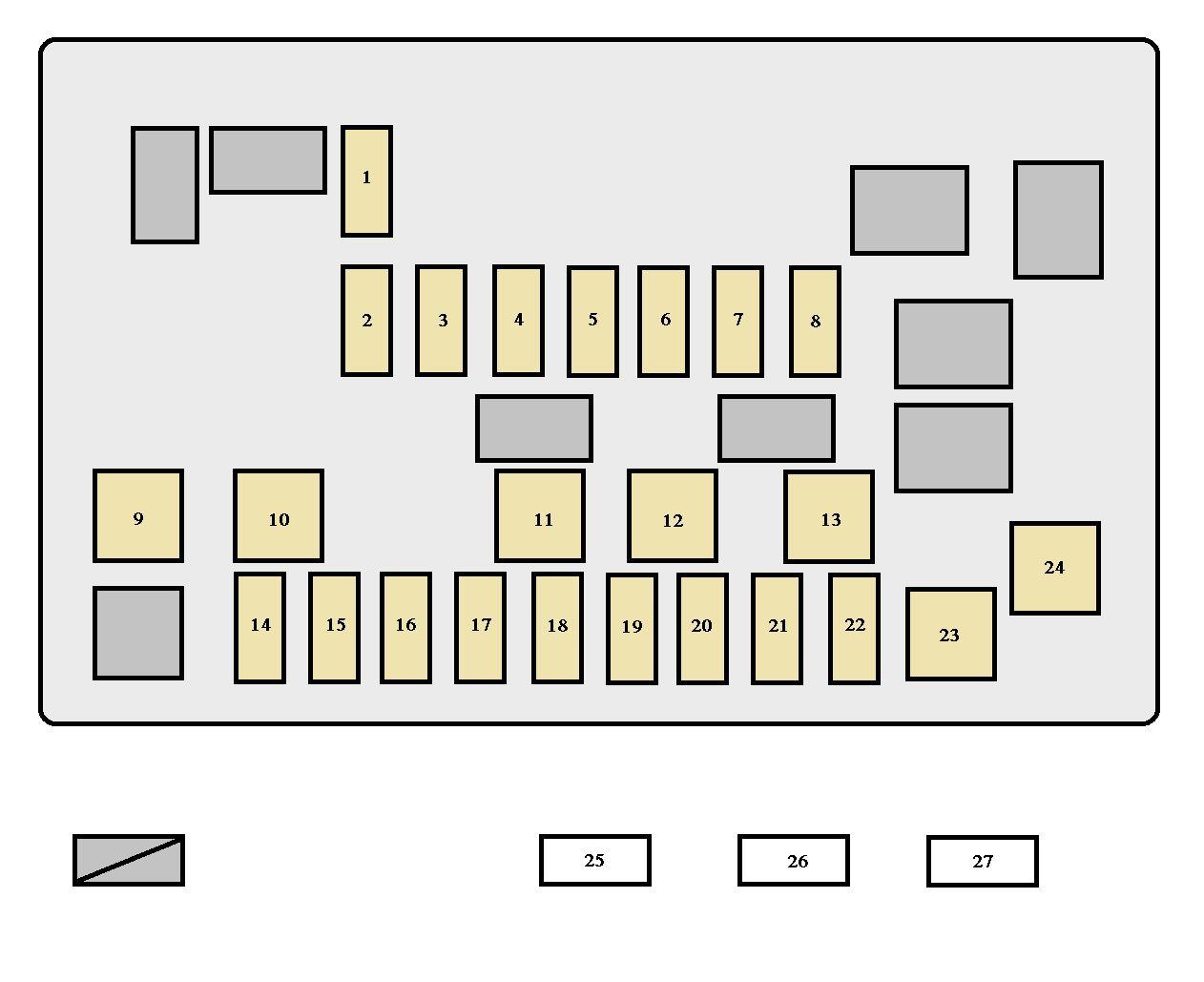 Superb 2004 Kia Sedona Fuse Box Diagram Basic Electronics Wiring Diagram Wiring Cloud Monangrecoveryedborg