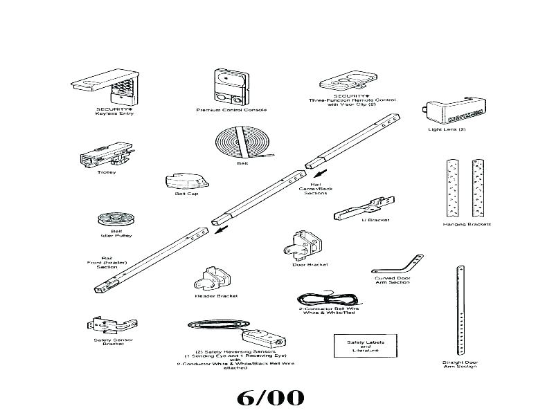 Admirable Garage Door Wiring Diagram Jorgeluishortua Co Wiring Cloud Picalendutblikvittorg