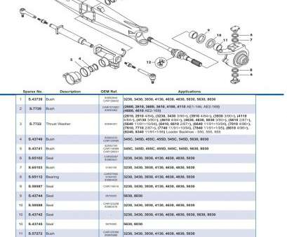 Prime Ford 3930 Starter Wiring Diagram Most Wiring Harness Case Tractor Wiring Cloud Rometaidewilluminateatxorg