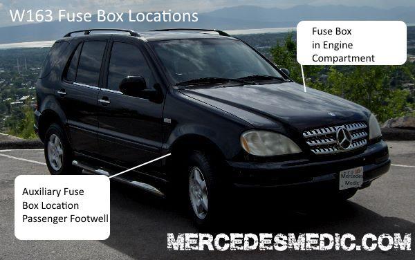 Pleasing Mercedes Benz 2000 Ml320 Fuse Box Wiring Diagrams Lol Wiring Cloud Counpengheilarigresichrocarnosporgarnagrebsunhorelemohammedshrineorg