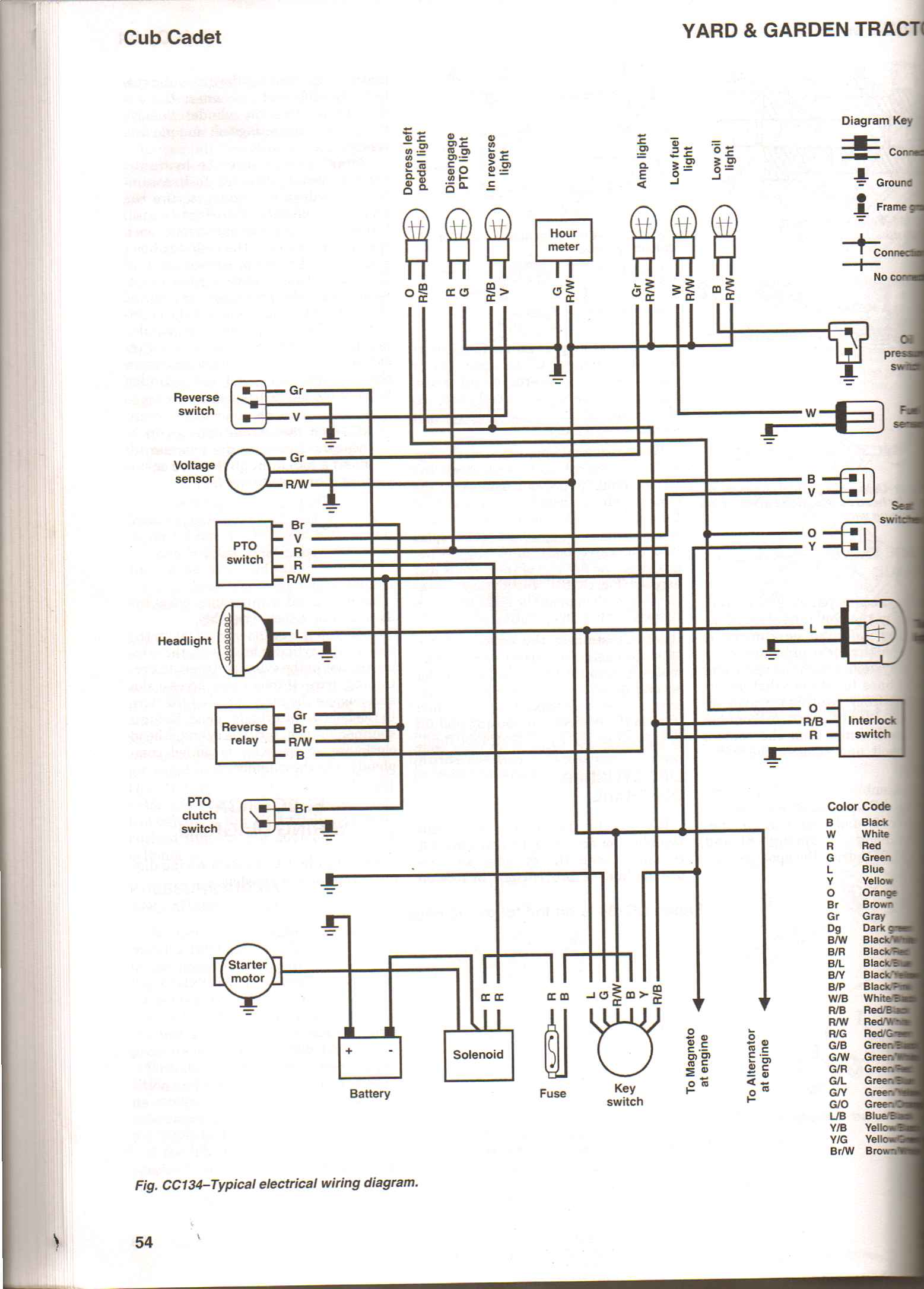 cub cadet wiring diagram for ltx 1050 cub cadet fuse box wiring diagram e6  cub cadet fuse box wiring diagram e6