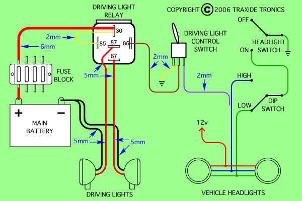 zm_5401] 5 pin relay spotlight wiring diagram free diagram spotlight wiring diagram 4 pin relay how to wire a 5 pin relay lite weasi onica dogan phae mohammedshrine librar wiring 101
