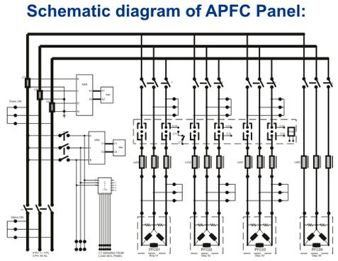 OW_1009] Power Factor Controller Using Pic Microcontroller Circuit Diagram  Free DiagramInoma Mill Osoph Ogram Bemua Hyedi Mentra Gram Skat Peted Phae  Mohammedshrine Librar Wiring 101