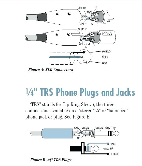 trs cable wiring diagram trs wiring diagram wiring diagram data  trs wiring diagram wiring diagram data