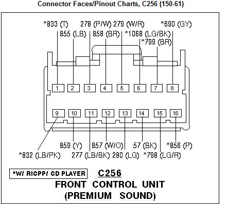 Super 1996 Ford Explorer Wiring Diagram Radio Basic Electronics Wiring Wiring Cloud Overrenstrafr09Org