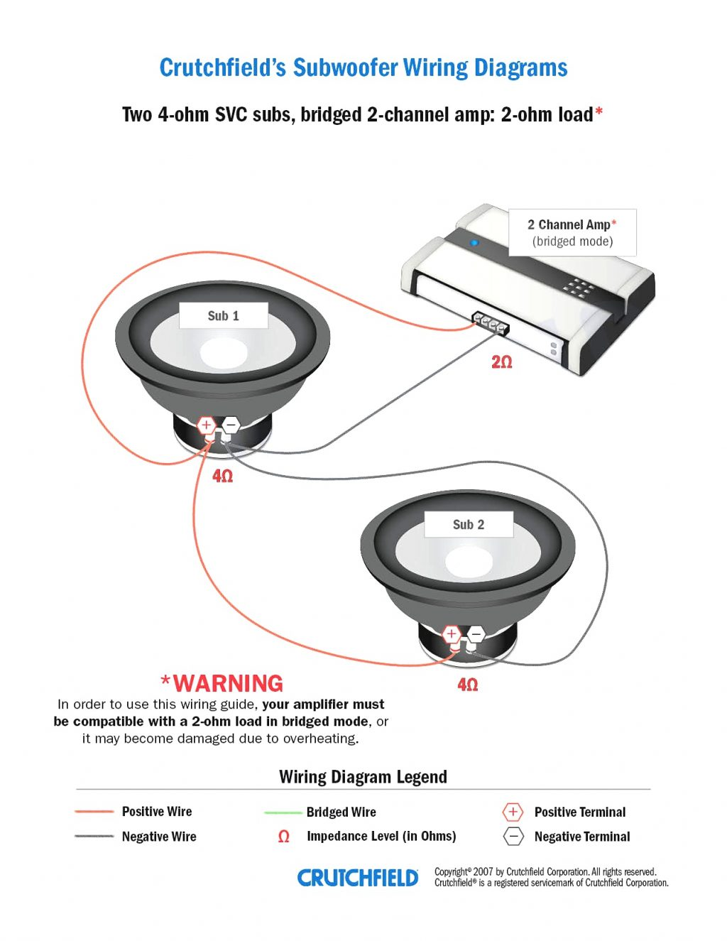 Wiring Diagram 2 Ohm Dual Voice Coil Sub from static-resources.imageservice.cloud