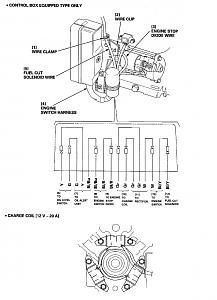 WB_3853] Honda Gx620 Wiring Schematic Wiring DiagramCrove Cosm Wigeg Mohammedshrine Librar Wiring 101