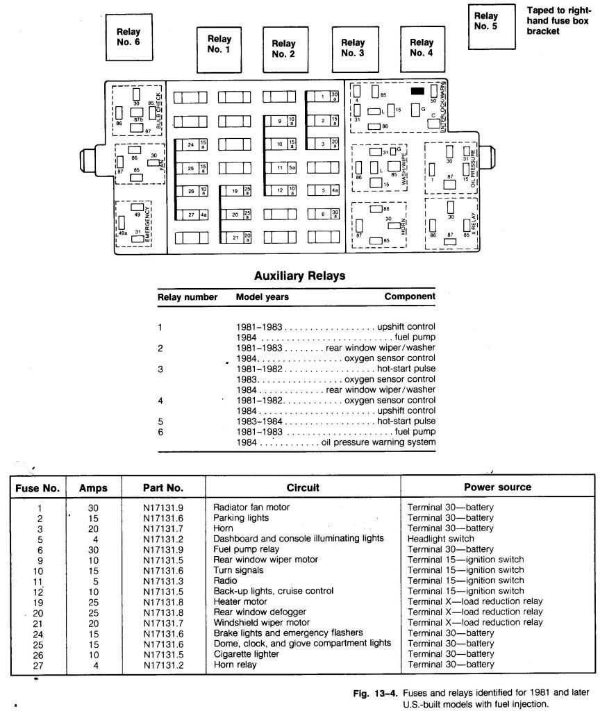 LN_2119] 2008 Vw Passat Fuse Box Diagram On 2013 Vw Jetta Se Fuse Box  DiagramProe Taliz Sheox Faun Unde Itive Icaen Jitt Hapolo Phae Mohammedshrine  Librar Wiring 101