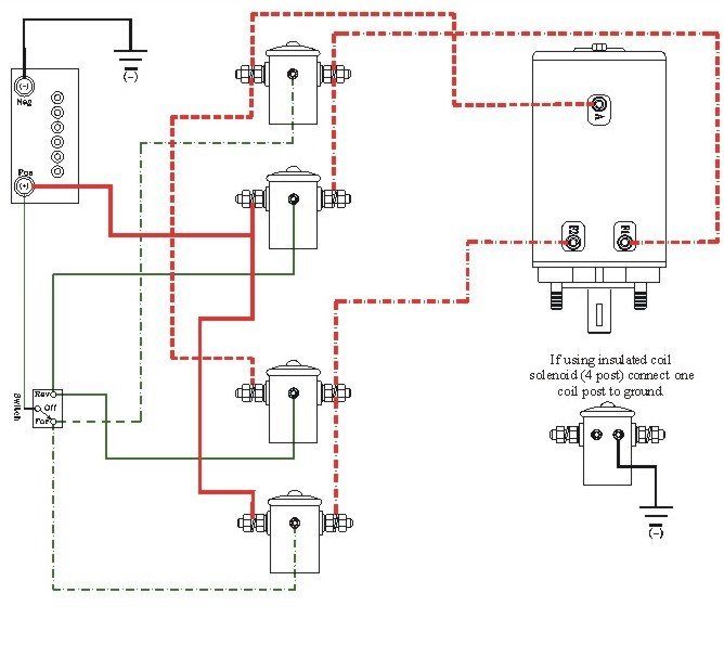 12 volt electric winch wiring diagram warn series 12 wiring diagram wiring diagram data  warn series 12 wiring diagram wiring
