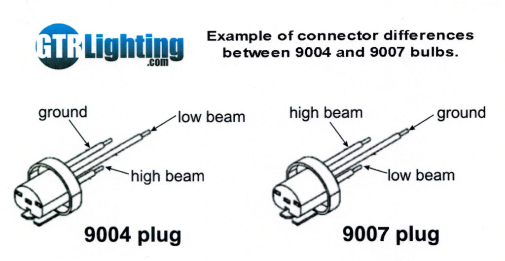 Km 8282  Headlight Connector Wiring Diagram Download Diagram