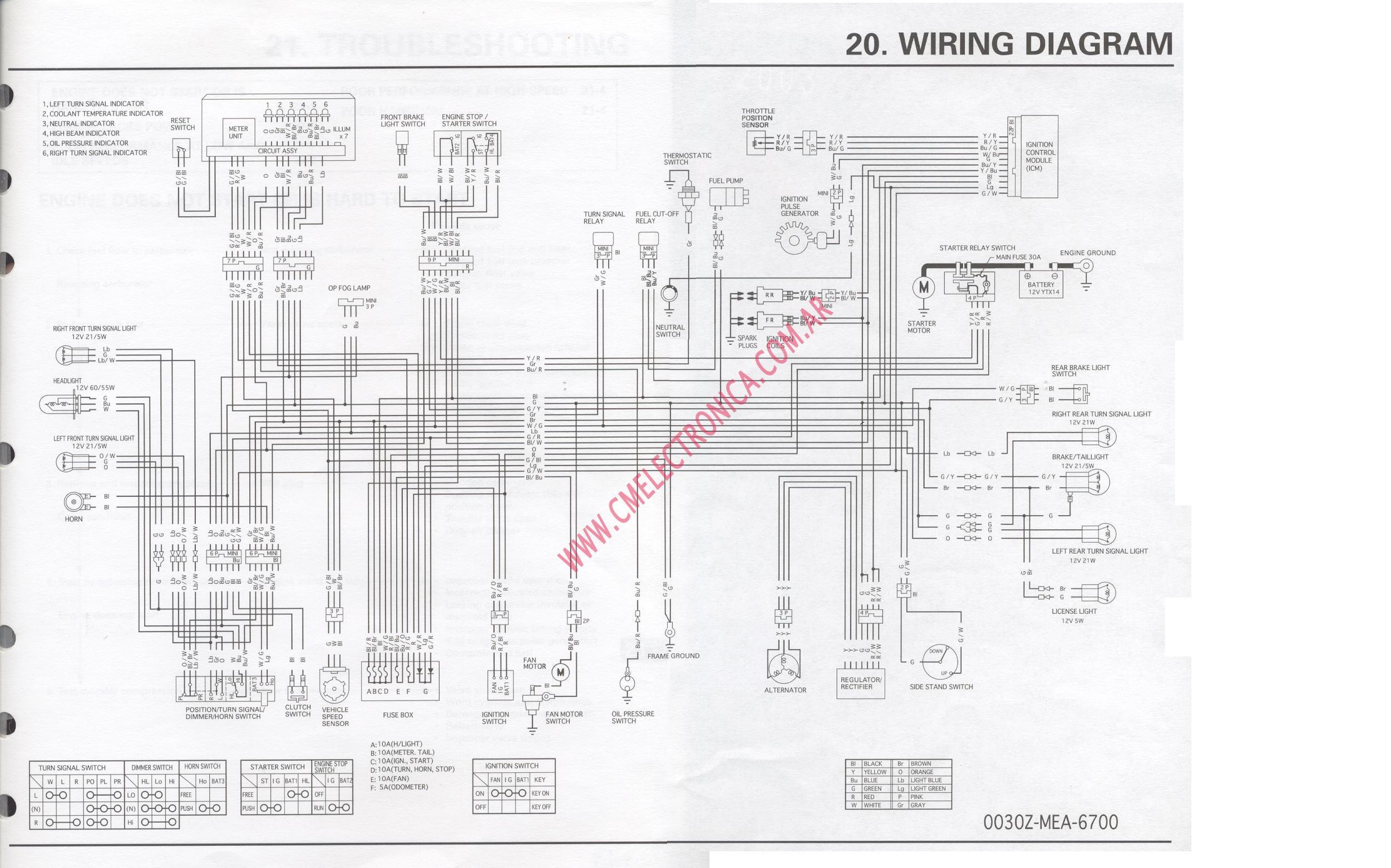 DIAGRAM] 2003 Honda Vtx 1300 Wiring Diagrams FULL Version HD Quality Wiring  Diagrams - SCHEMATICDESIGNERS.DZ-ART.FRschematicdesigners.dz-art.fr