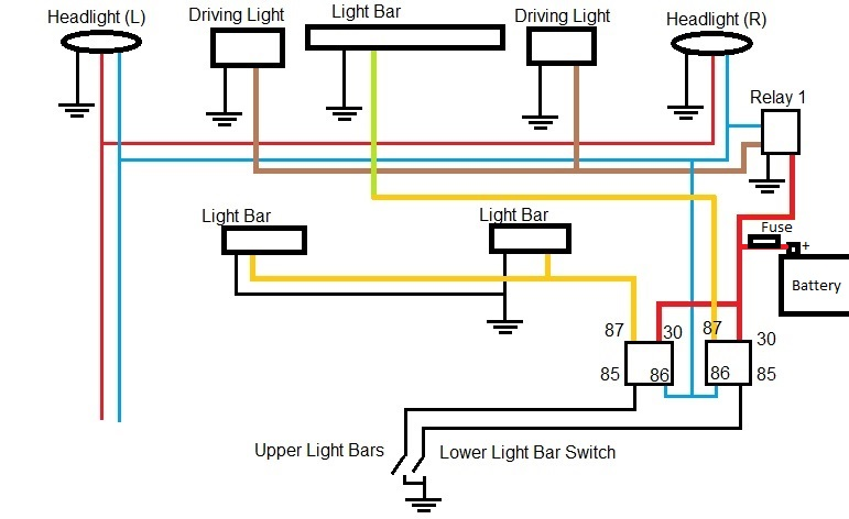 Lm 2015 Wiring Diagram For Nissan Navara D22 Stereo Wiring