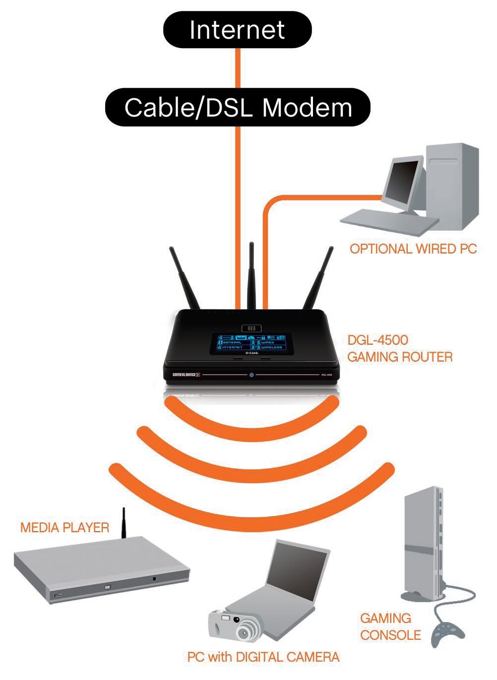 [FPWZ_2684]  DY_3700] Network Diagram Wireless Network Setup Wirelessnetwork Diagram  Free Diagram   Wireless Network Configuration Diagram      Atota Sapre Ginia Mohammedshrine Librar Wiring 101