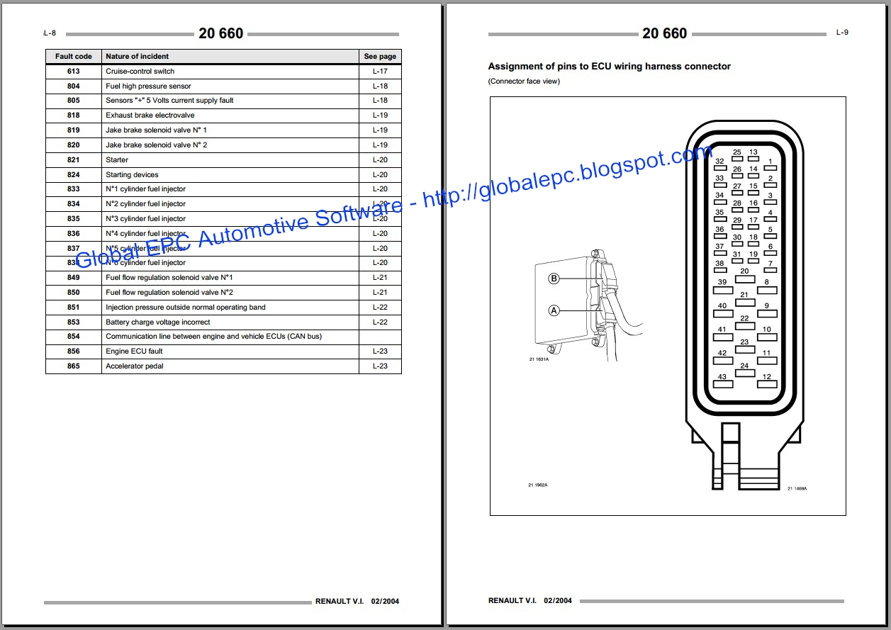 Admirable Volvo Truck Wiring Diagrams Diagnostic Electronic Schematics Wiring Cloud Xortanetembamohammedshrineorg